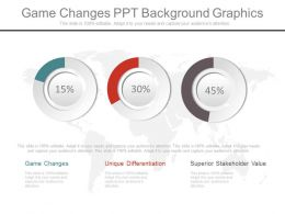 Game Changes Ppt Background Graphics