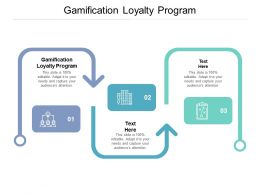 Gamification Loyalty Program Ppt Powerpoint Presentation Icon Backgrounds Cpb
