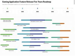 Gaming Application Feature Release Five Years Roadmap