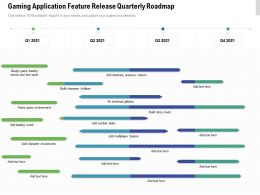 Gaming Application Feature Release Quarterly Roadmap