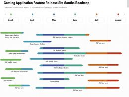 Gaming Application Feature Release Six Months Roadmap