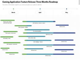 Gaming Application Feature Release Three Months Roadmap