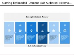 Gaming Embedded Demand Self Authored Extreme Performance Management