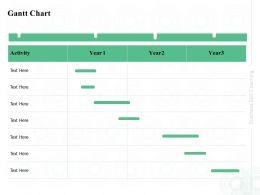 Gantt Chart Activity M933 Ppt Powerpoint Presentation Styles Professional