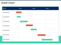 Gantt Chart Activity Ppt Powerpoint Presentation Show Inspiration