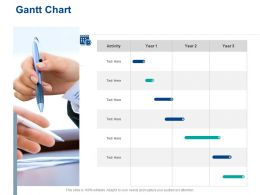 Gantt Chart Activity Ppt Powerpoint Presentation Slides Graphics Tutorials