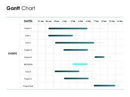 Gantt Chart Business A814 Ppt Powerpoint Presentation Layouts Slide Portrait