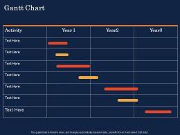 Gantt Chart Edit Data Ppt Powerpoint Presentation Visual Aids Professional