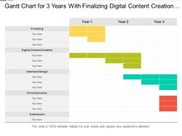 Gantt Chart For 3 Years With Finalizing Digital Content Creation And Submission