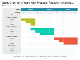 Gantt Chart For 3 Years With Proposal Research Analysis And Project Design