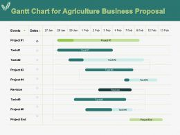 Gantt Chart For Agriculture Business Proposal Ppt Powerpoint Presentation Portfolio