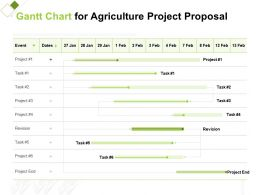 Gantt Chart For Agriculture Project Proposal Ppt Powerpoint Presentation Visual