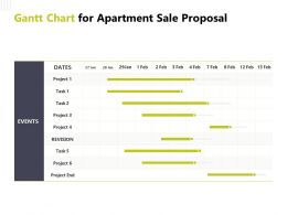 Gantt Chart For Apartment Sale Proposal Ppt Powerpoint Presentation Backgrounds