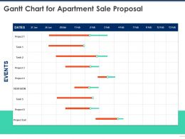 Gantt Chart For Apartment Sale Proposal Project Ppt Powerpoint Presentation Layouts Display