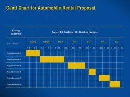 Gantt Chart For Automobile Rental Proposal Timeline Example Ppt Powerpoint Presentation Slide