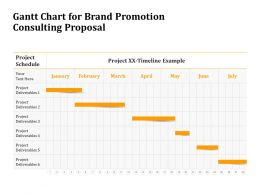 Gantt Chart For Brand Promotion Consulting Proposal Ppt Powerpoint Presentation Infographics