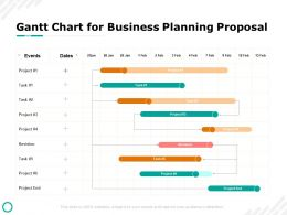 Gantt Chart For Business Planning Proposal Ppt Powerpoint Presentation Visual Aids Files
