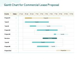 Gantt Chart For Commercial Lease Proposal Ppt Powerpoint Presentation Icon Graphics