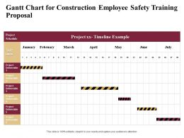 Gantt Chart For Construction Employee Safety Training Proposal Ppt Template