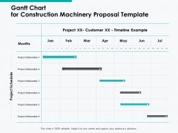 Gantt Chart For Construction Machinery Proposal Template Ppt Powerpoint Presentation Visual Aids Styles