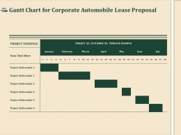 Gantt Chart For Corporate Automobile Lease Proposal Ppt Gallery