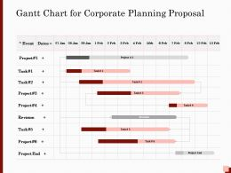 Gantt Chart For Corporate Planning Proposal Ppt Powerpoint Presentation Template