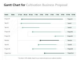 Gantt Chart For Cultivation Business Proposal Ppt Powerpoint Presentation Model Tips