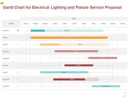Gantt Chart For Electrical Lighting And Fixture Service Proposal Ppt Powerpoint Presentation Styles Icon