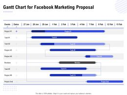 Gantt Chart For Facebook Marketing Proposal Ppt Powerpoint Presentation Ideas Graphics Tutorials