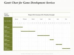 Gantt Chart For Game Development Services Ppt Powerpoint Presentation Slide Download