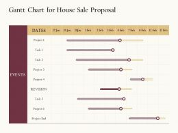 Gantt Chart For House Sale Proposal Ppt Powerpoint Presentation Summary Slideshow