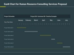 Gantt Chart For Human Resource Consulting Services Proposal Ppt Slides Picture