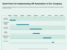 Gantt Chart For Implementing HR Automation In Our Company Choose Ppt Powerpoint Show Rules