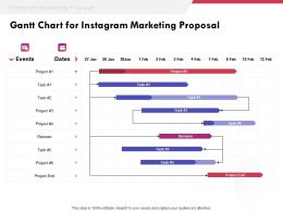 Gantt Chart For Instagram Marketing Proposal Ppt Powerpoint Presentation Slide Download