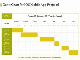 Gantt Chart For IOS Mobile App Proposal Ppt Powerpoint Presentation Professional