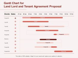 Gantt Chart For Land Lord And Tenant Agreement Proposal Ppt Powerpoint Presentation Inspiration