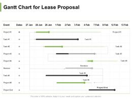 Gantt Chart For Lease Proposal Ppt Powerpoint Presentation Icon Example
