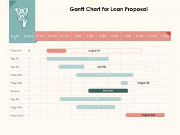 Gantt Chart For Loan Proposal Ppt Powerpoint Presentation Pictures Outfit