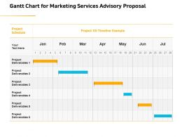 Gantt Chart For Marketing Services Advisory Proposal Ppt File Example