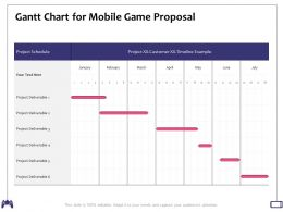 Gantt Chart For Mobile Game Proposal Timeline Example Ppt Powerpoint Presentation Examples
