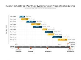 Gantt Chart For Month Of Milestone Of Project Scheduling