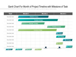 Gantt Chart For Month Of Project Timeline With Milestone Of Task