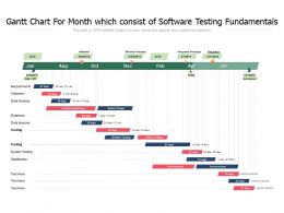 Gantt Chart For Month Which Consist Of Software Testing Fundamentals