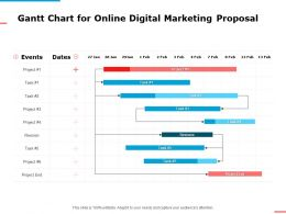 Gantt Chart For Online Digital Marketing Proposal Ppt Powerpoint Presentation Summary Icons