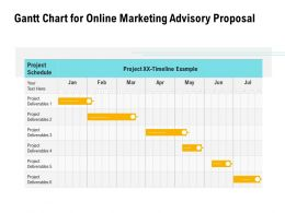 Gantt Chart For Online Marketing Advisory Proposal Ppt Powerpoint Template