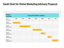 Gantt Chart For Online Marketing Advisory Proposal Ppt Powerpoint Template