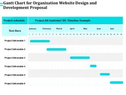 Gantt Chart For Organization Website Design And Development Proposal Ppt Clipart