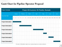 Gantt Chart For Pipeline Operator Proposal Ppt Powerpoint Presentation Information