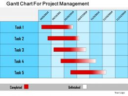 Gantt Chart For Project Management Flat Powerpoint Design