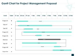 Gantt Chart For Project Management Proposal Ppt Powerpoint Icon